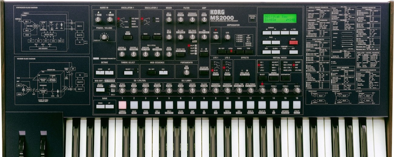 Which Comes First in Contemporary Music Technology: the Musician or the Machine?