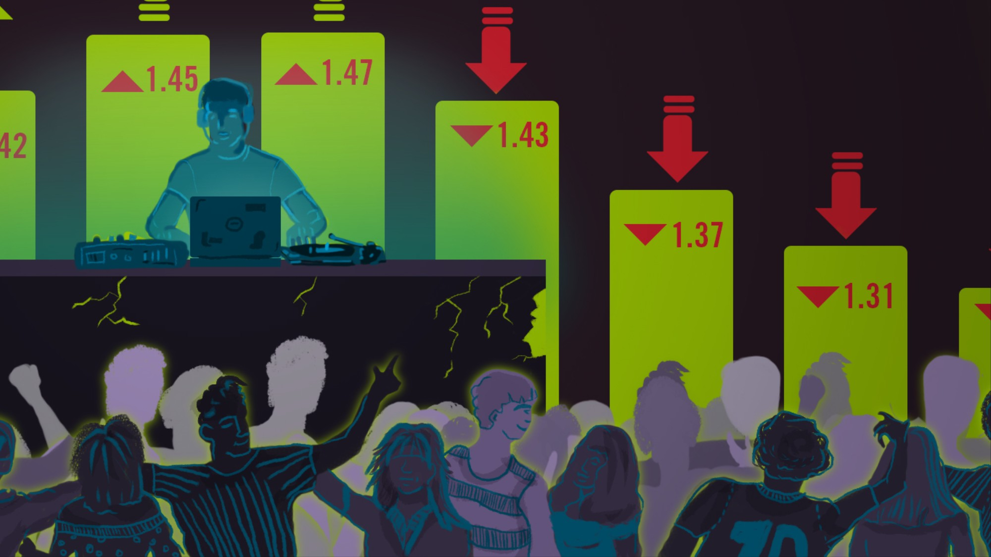 The Rise and Fall—and Resurrection?—of Beatport - VICE