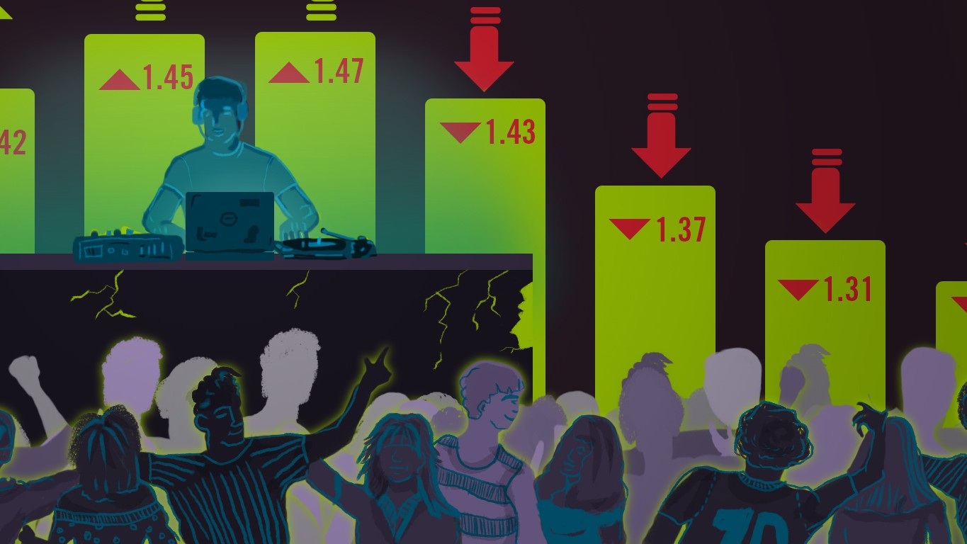 The Rise and Fall—and Resurrection?—of Beatport