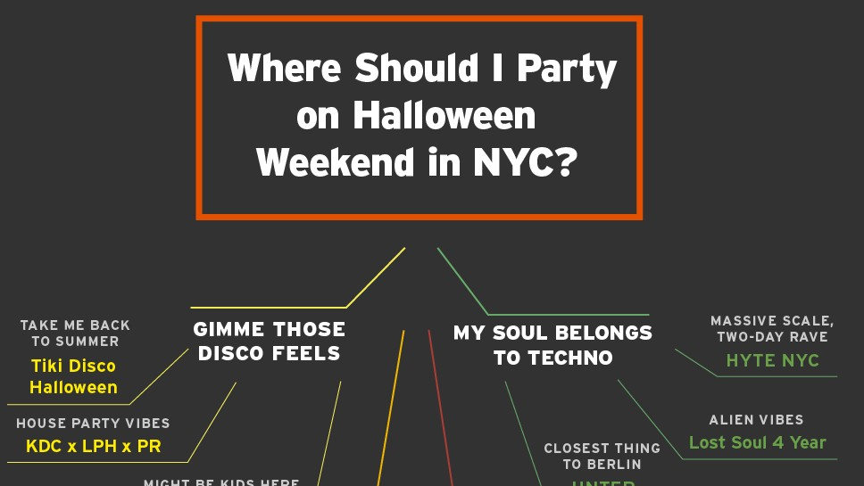 This Flowchart is the Least Painful Way to Decide Where to Party in NYC on Halloween